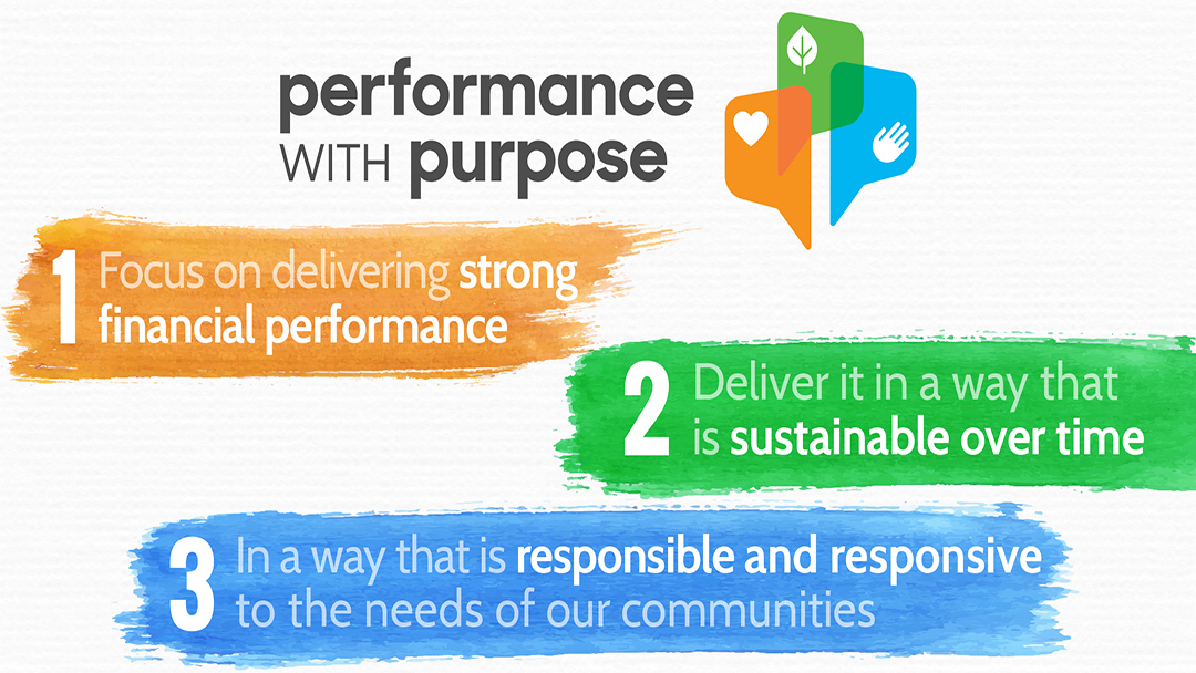 PepsiCo's Performance with Purpose comes from an innovation strategy